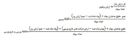 فرمول و نحوه محاسبه NAV کشف قیمت سهام